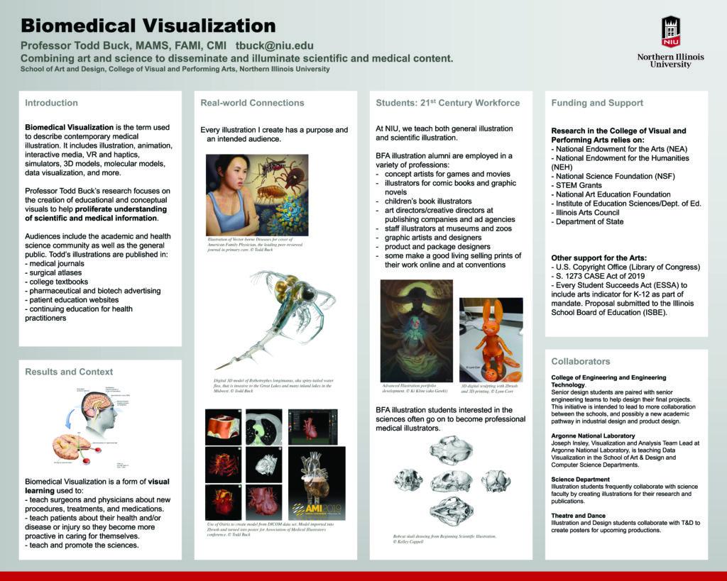 Todd Buck Biomedical Visualization poster